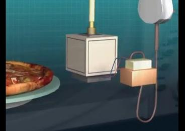 Embedded thumbnail for Microwave Oven