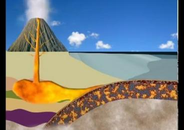 Embedded thumbnail for  The Carbon Cycle